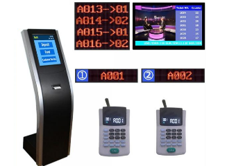 LED Queue Ticketing System